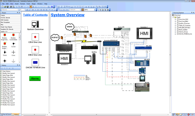 HMI and operator interface for electrical substations